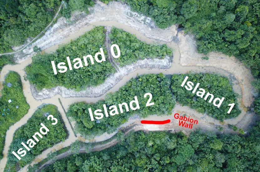 Orangutan Islands